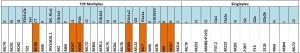 Szécsényi-Nagy et al 2014 LBK Y-SNPs tested